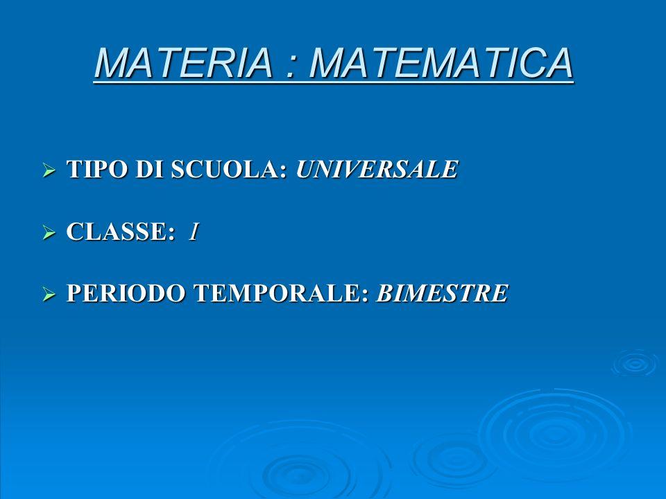 MATERIA : MATEMATICA TIPO DI SCUOLA: UNIVERSALE TIPO DI SCUOLA: UNIVERSALE CLASSE: I CLASSE: I PERIODO TEMPORALE: BIMESTRE PERIODO TEMPORALE: BIMESTRE