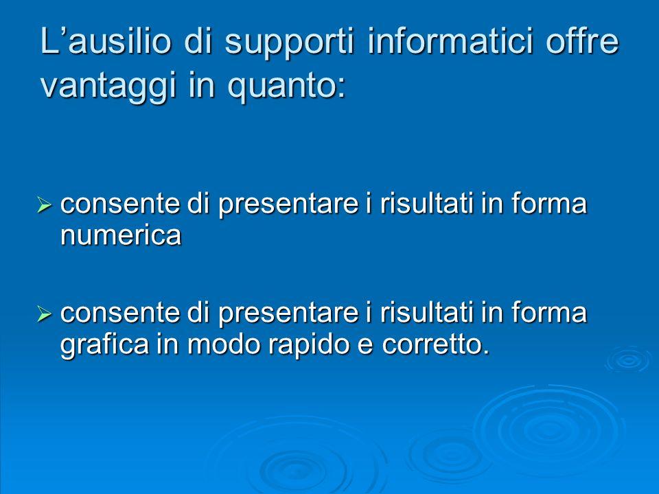 Lausilio di supporti informatici offre vantaggi in quanto: consente di presentare i risultati in forma numerica consente di presentare i risultati in