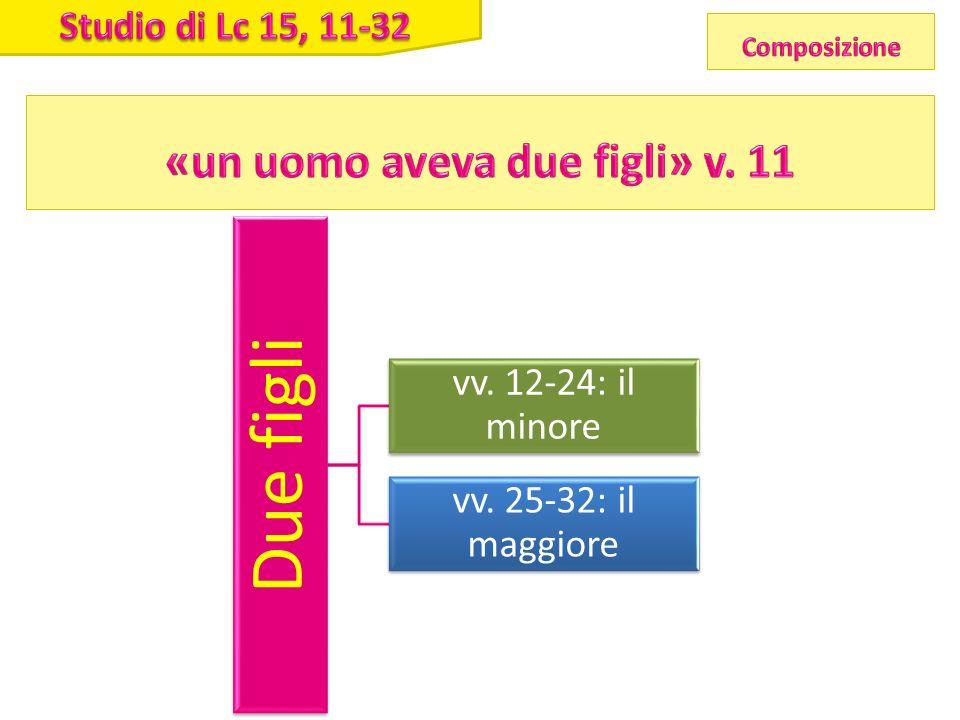 Due figli vv. 12-24: il minore vv. 25-32: il maggiore