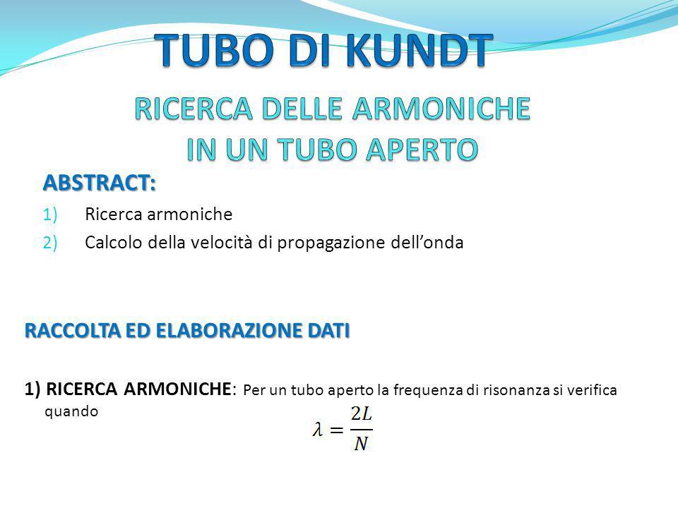 ABSTRACT: 1) Ricerca armoniche 2) Calcolo della velocità di propagazione dellonda RACCOLTA ED ELABORAZIONE DATI 1) RICERCA ARMONICHE: Per un tubo aper
