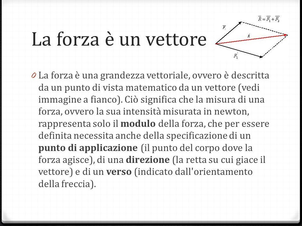 La forza è un vettore 0 La forza è una grandezza vettoriale, ovvero è descritta da un punto di vista matematico da un vettore (vedi immagine a fianco).