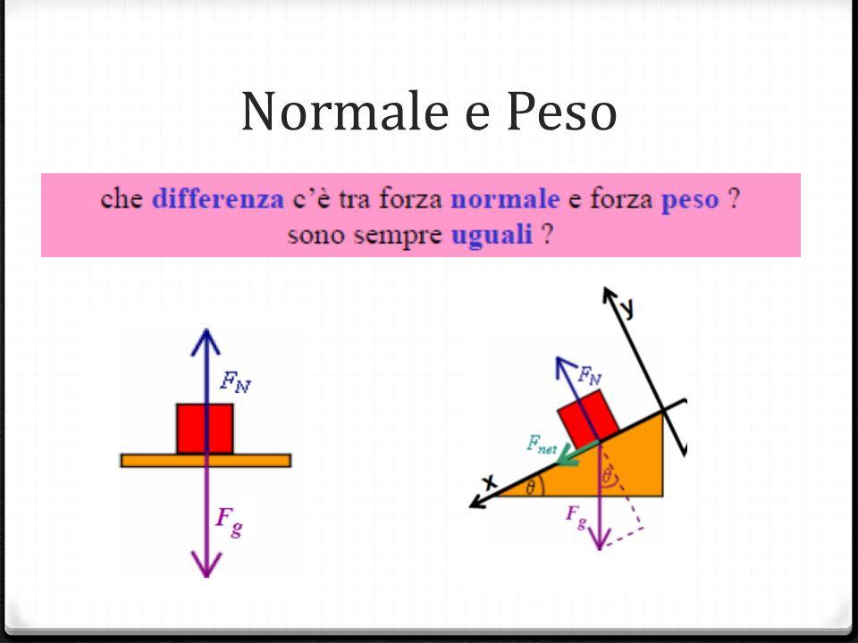 Normale e Peso