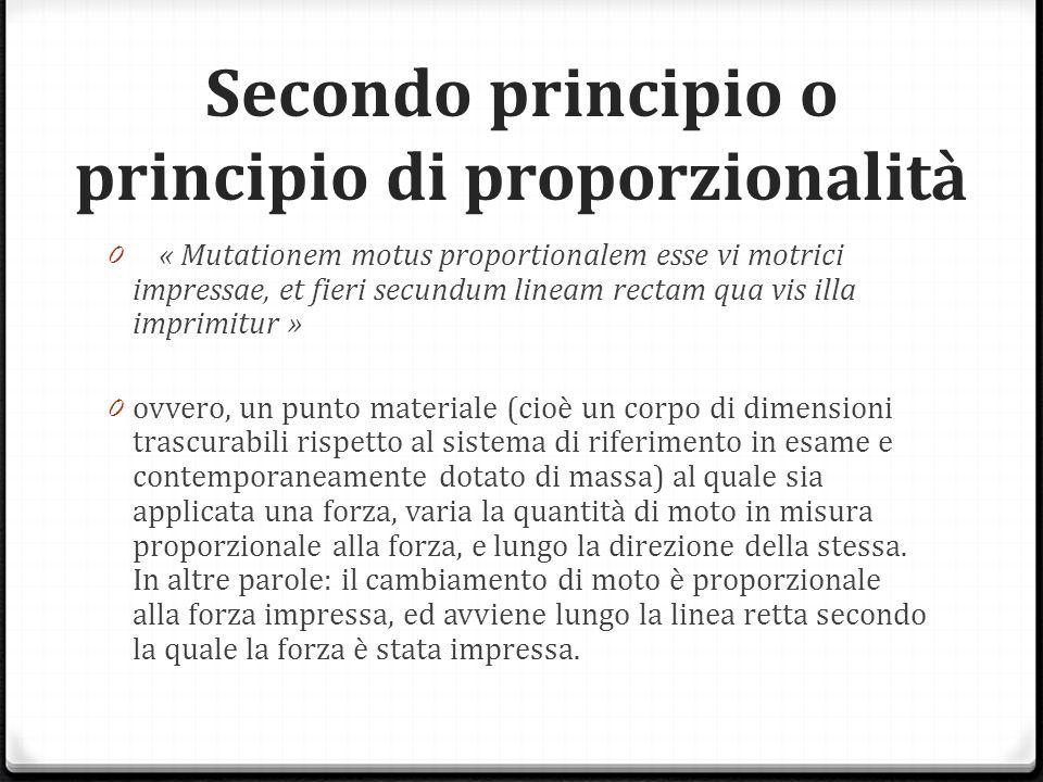 Il secondo principio