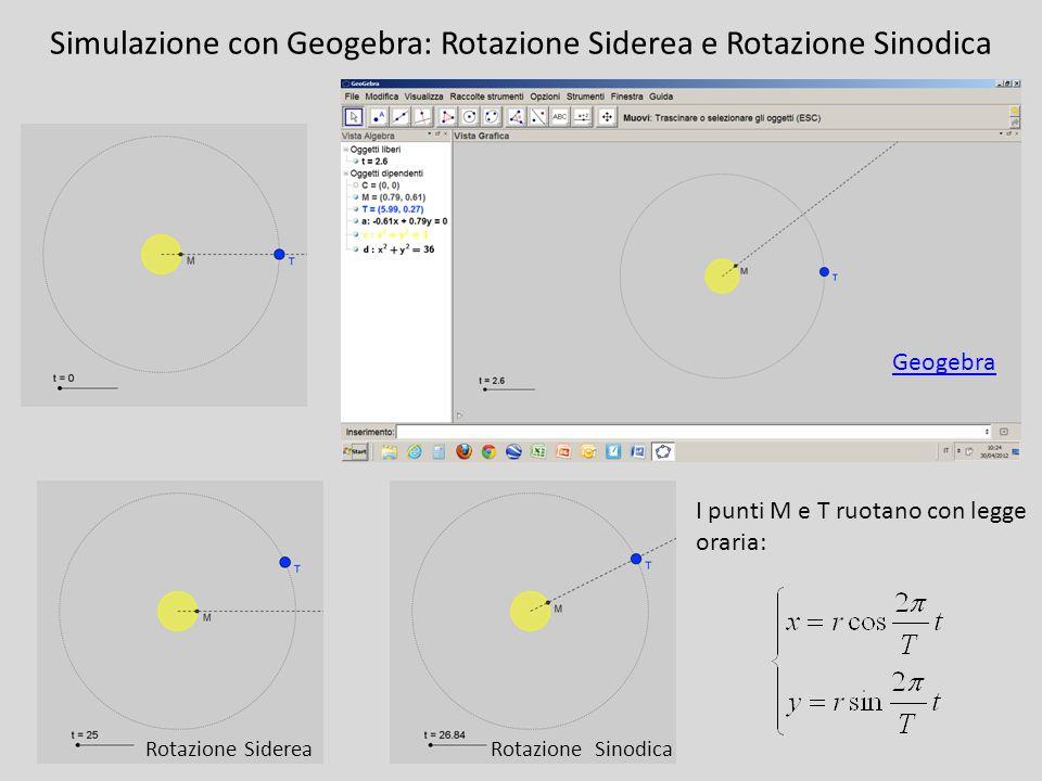 Simulazione con Geogebra: Rotazione Siderea e Rotazione Sinodica Geogebra Rotazione SidereaRotazione Sinodica I punti M e T ruotano con legge oraria: