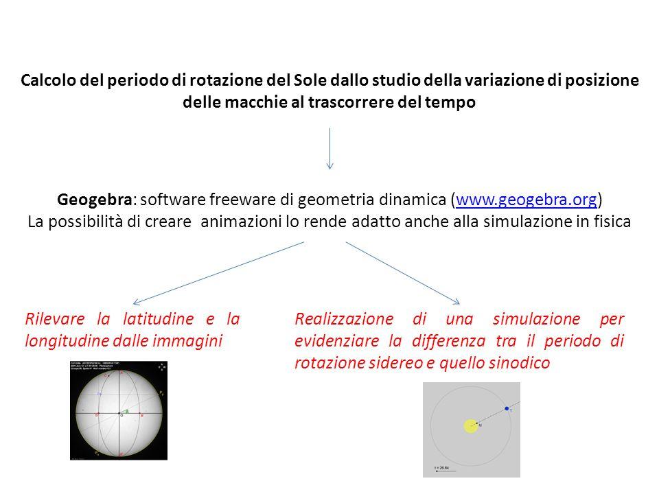 Calcolo del periodo di rotazione del Sole dallo studio della variazione di posizione delle macchie al trascorrere del tempo Geogebra: software freewar