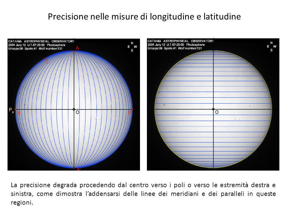 Precisione nelle misure di longitudine e latitudine La precisione degrada procedendo dal centro verso i poli o verso le estremità destra e sinistra, c