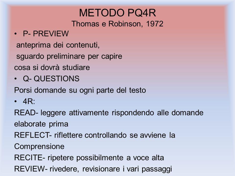 METODO PQ4R Thomas e Robinson, 1972 P- PREVIEW anteprima dei contenuti, sguardo preliminare per capire cosa si dovrà studiare Q- QUESTIONS Porsi domande su ogni parte del testo 4R: READ- leggere attivamente rispondendo alle domande elaborate prima REFLECT- riflettere controllando se avviene la Comprensione RECITE- ripetere possibilmente a voce alta REVIEW- rivedere, revisionare i vari passaggi