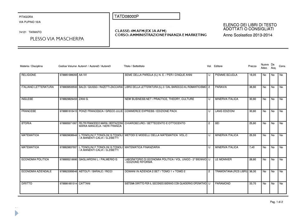 PLESSO VIA MASCHERPA CLASSE: 4M AFM (EX 3A AFM) CORSO: AMMINISTRAZIONE FINANZA E MARKETING