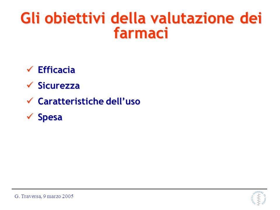 G. Traversa, 9 marzo 2005 Gli obiettivi della valutazione dei farmaci Efficacia Efficacia Sicurezza Sicurezza Caratteristiche delluso Caratteristiche