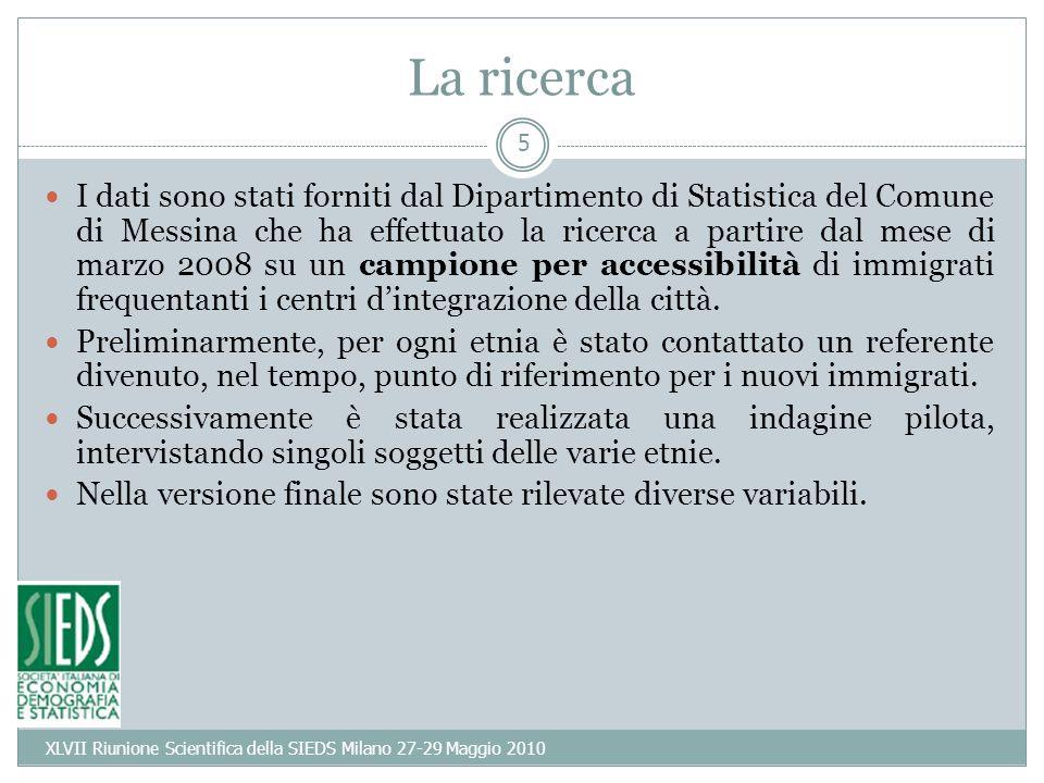 5 La ricerca I dati sono stati forniti dal Dipartimento di Statistica del Comune di Messina che ha effettuato la ricerca a partire dal mese di marzo 2008 su un campione per accessibilità di immigrati frequentanti i centri dintegrazione della città.