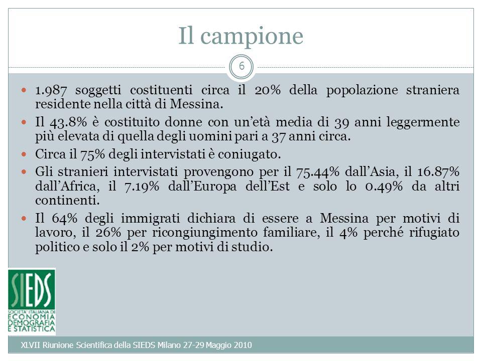6 Il campione 1.987 soggetti costituenti circa il 20% della popolazione straniera residente nella città di Messina.