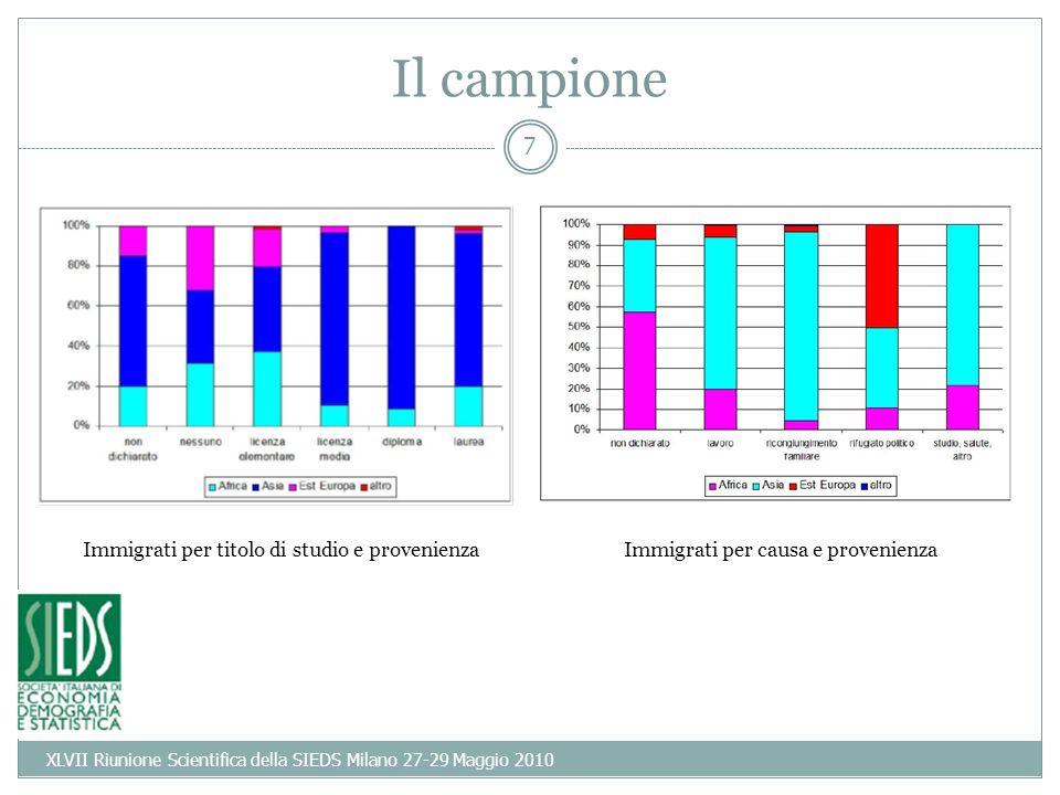 7 Il campione Immigrati per titolo di studio e provenienzaImmigrati per causa e provenienza XLVII Riunione Scientifica della SIEDS Milano 27-29 Maggio 2010