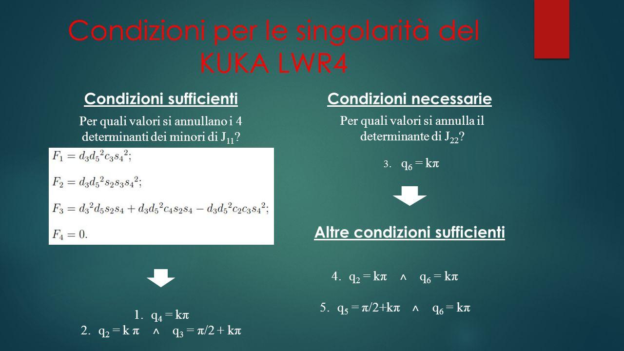Condizioni per le singolarità del KUKA LWR4 Condizioni sufficientiCondizioni necessarie Per quali valori si annullano i 4 determinanti dei minori di J 11 .