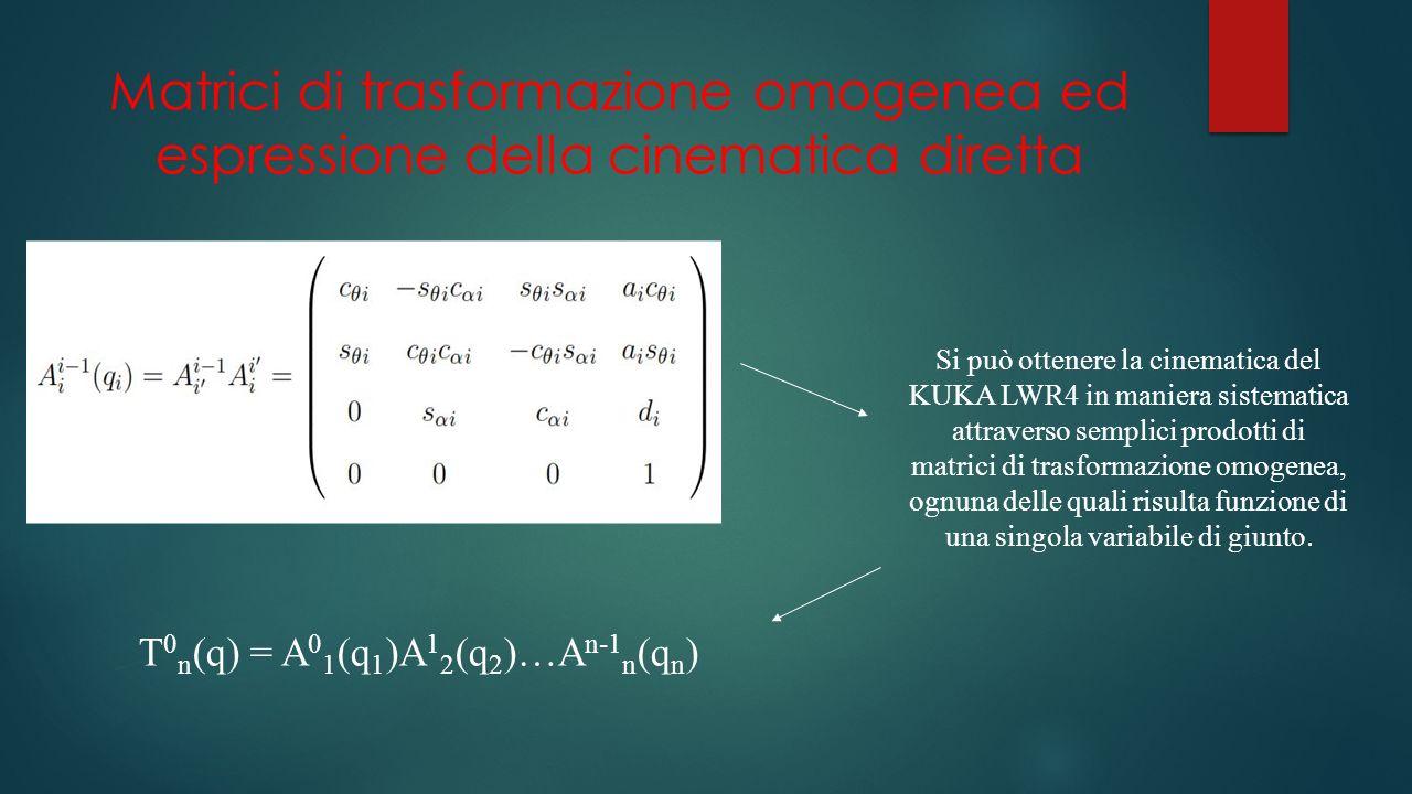 Matrici di trasformazione omogenea ed espressione della cinematica diretta T 0 n (q) = A 0 1 (q 1 )A 1 2 (q 2 )…A n-1 n (q n ) Si può ottenere la cinematica del KUKA LWR4 in maniera sistematica attraverso semplici prodotti di matrici di trasformazione omogenea, ognuna delle quali risulta funzione di una singola variabile di giunto.