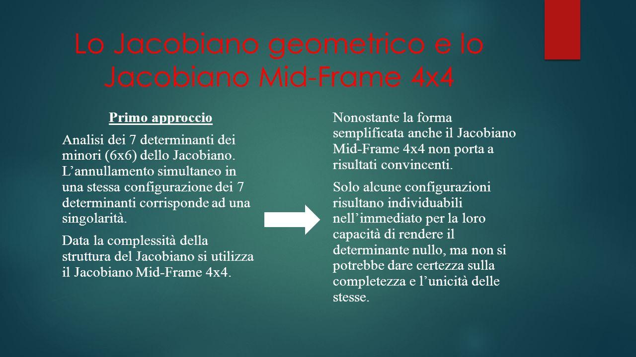 Lo Jacobiano geometrico e lo Jacobiano Mid-Frame 4x4 Primo approccio Analisi dei 7 determinanti dei minori (6x6) dello Jacobiano.