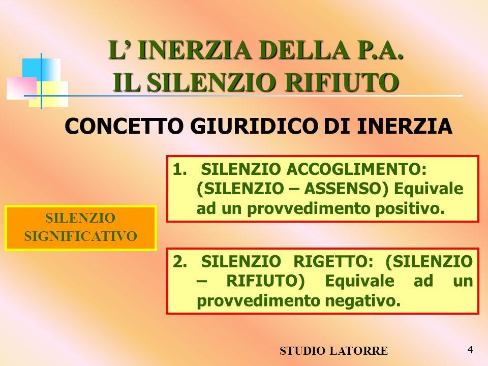 4 SILENZIO SIGNIFICATIVO 2. SILENZIO RIGETTO: (SILENZIO – RIFIUTO) Equivale ad un provvedimento negativo. 1. SILENZIO ACCOGLIMENTO: (SILENZIO – ASSENS