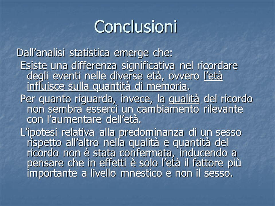 Conclusioni Dallanalisi statistica emerge che: Esiste una differenza significativa nel ricordare degli eventi nelle diverse età, ovvero letà influisce