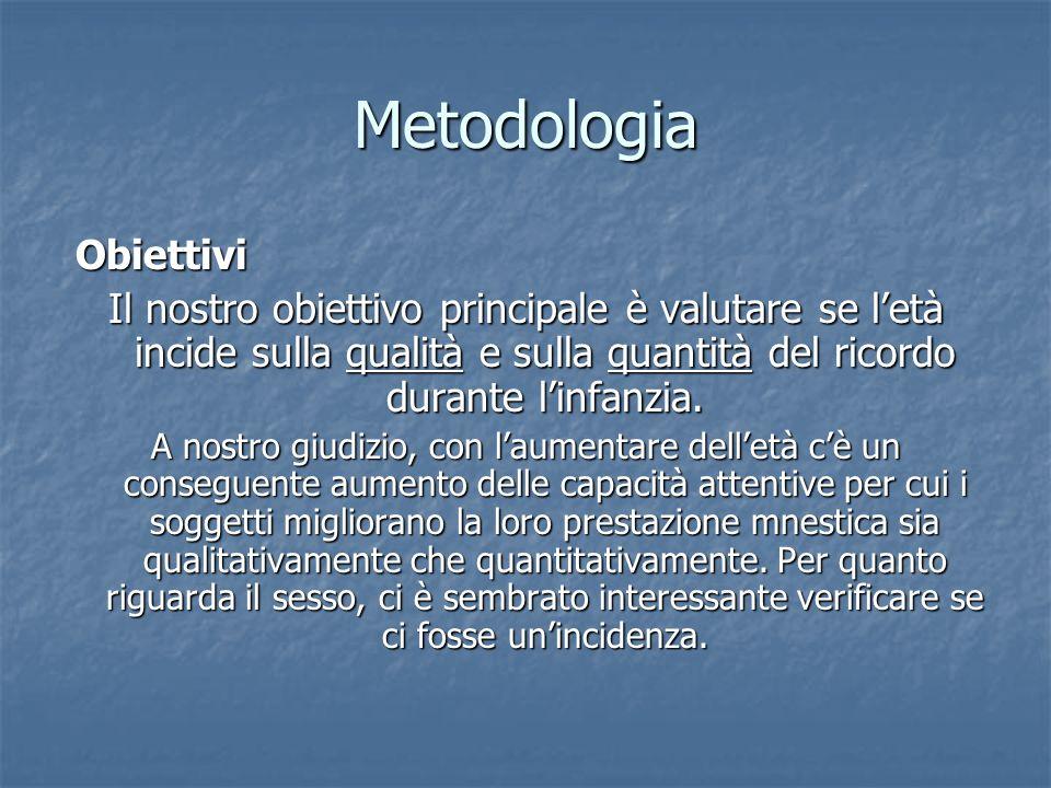 Metodologia Obiettivi Obiettivi Il nostro obiettivo principale è valutare se letà incide sulla qualità e sulla quantità del ricordo durante linfanzia.