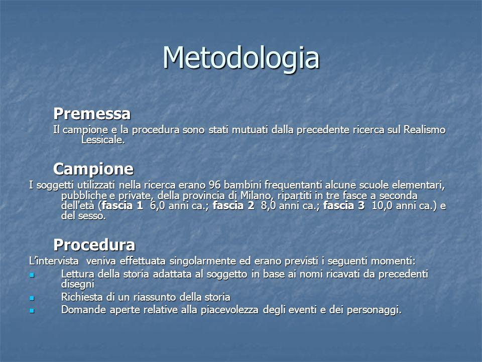 Metodologia Premessa Il campione e la procedura sono stati mutuati dalla precedente ricerca sul Realismo Lessicale. Campione I soggetti utilizzati nel