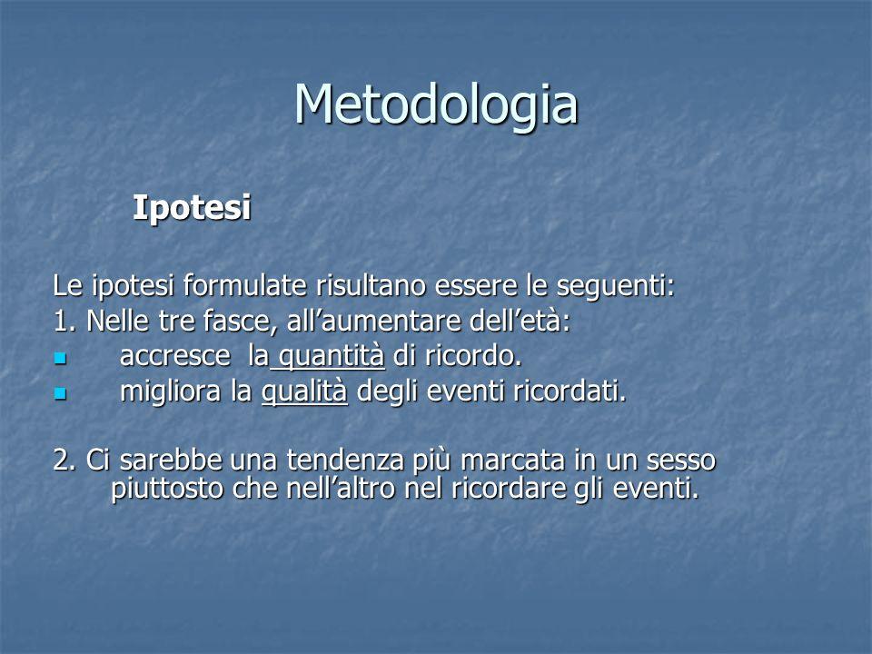 Metodologia Ipotesi Ipotesi Le ipotesi formulate risultano essere le seguenti: 1. Nelle tre fasce, allaumentare delletà: accresce la quantità di ricor