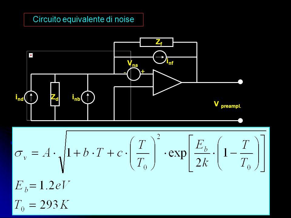 Tensione di rumore Circuito equivalente di noise i nd ZdZd i nb V na i nf ZfZf - + V preampl.