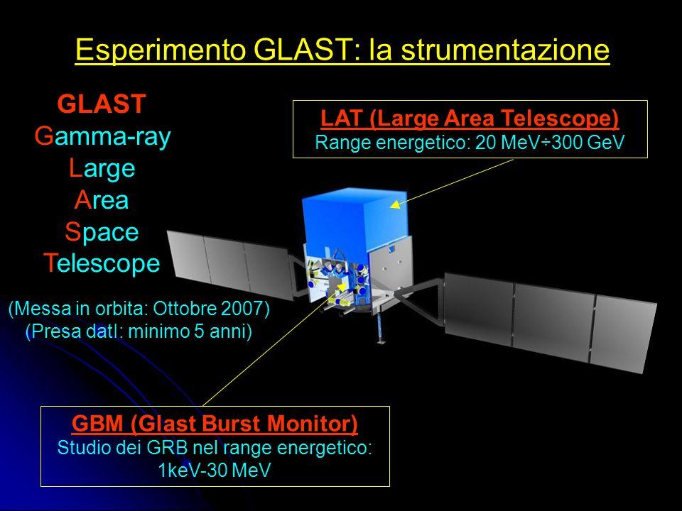 Esperimento GLAST: la strumentazione GBM (Glast Burst Monitor) Studio dei GRB nel range energetico: 1keV-30 MeV LAT (Large Area Telescope) Range energ