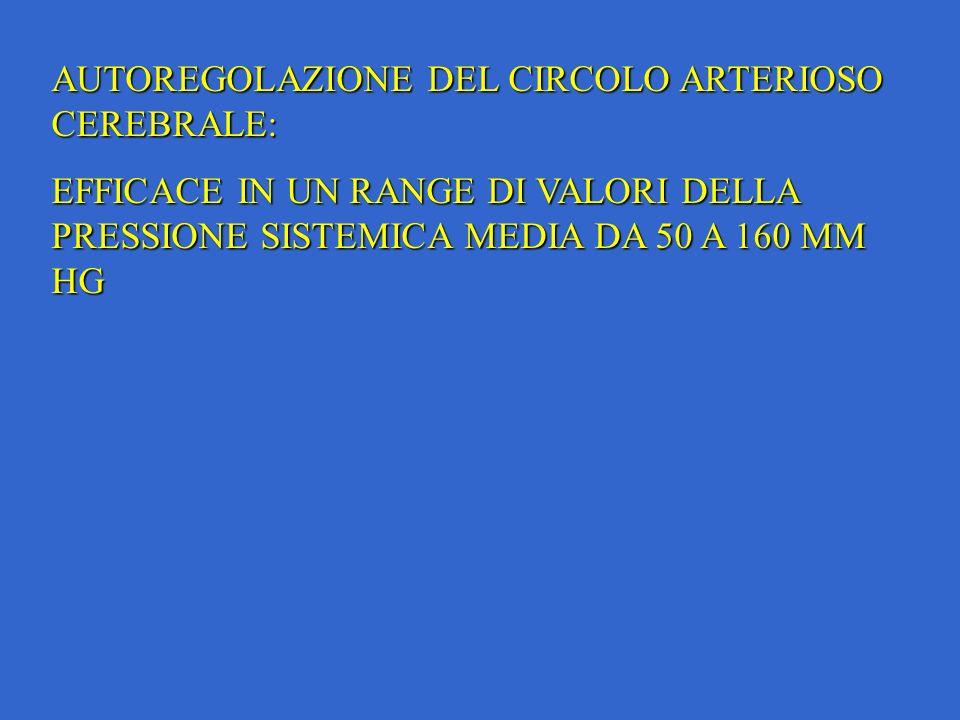 AUTOREGOLAZIONE DEL CIRCOLO ARTERIOSO CEREBRALE: EFFICACE IN UN RANGE DI VALORI DELLA PRESSIONE SISTEMICA MEDIA DA 50 A 160 MM HG