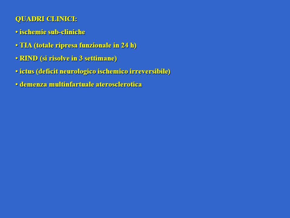 QUADRI CLINICI: ischemie sub-cliniche ischemie sub-cliniche TIA (totale ripresa funzionale in 24 h) TIA (totale ripresa funzionale in 24 h) RIND (si risolve in 3 settimane) RIND (si risolve in 3 settimane) ictus (deficit neurologico ischemico irreversibile) ictus (deficit neurologico ischemico irreversibile) demenza multinfartuale aterosclerotica demenza multinfartuale aterosclerotica