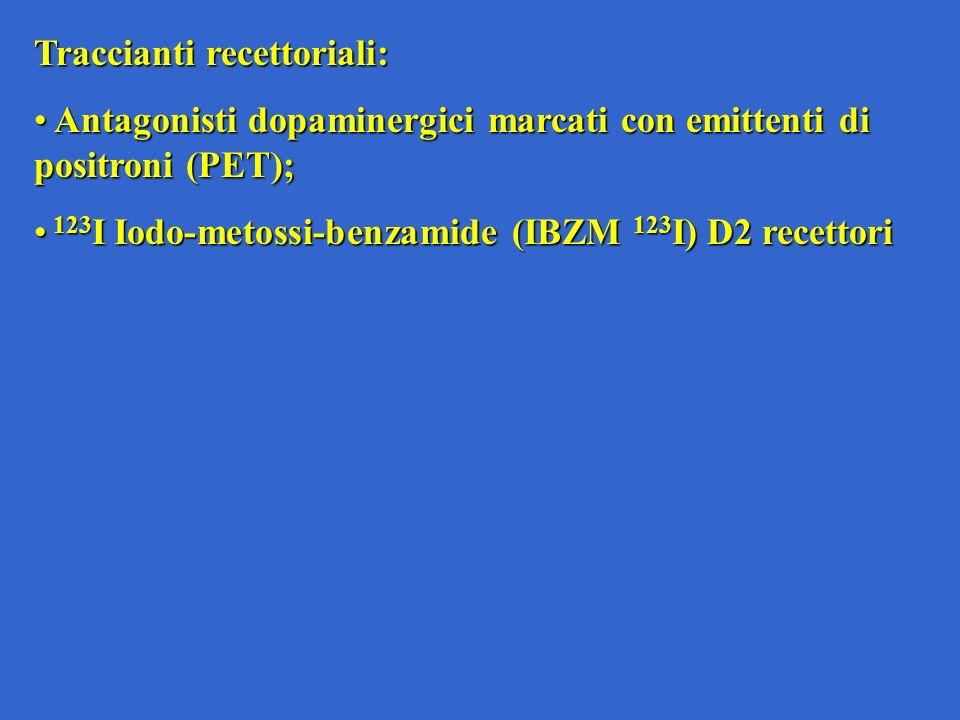 Traccianti recettoriali: Antagonisti dopaminergici marcati con emittenti di positroni (PET); Antagonisti dopaminergici marcati con emittenti di positroni (PET); 123 I Iodo-metossi-benzamide (IBZM 123 I) D2 recettori 123 I Iodo-metossi-benzamide (IBZM 123 I) D2 recettori