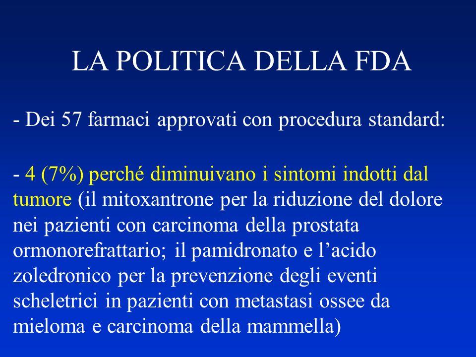 LA POLITICA DELLA FDA - Dei 57 farmaci approvati con procedura standard: - 4 (7%) perché diminuivano i sintomi indotti dal tumore (il mitoxantrone per