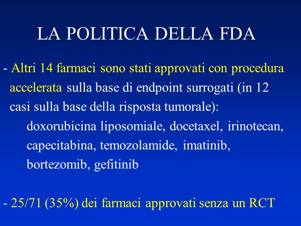 LA POLITICA DELLA FDA - Altri 14 farmaci sono stati approvati con procedura accelerata sulla base di endpoint surrogati (in 12 casi sulla base della r