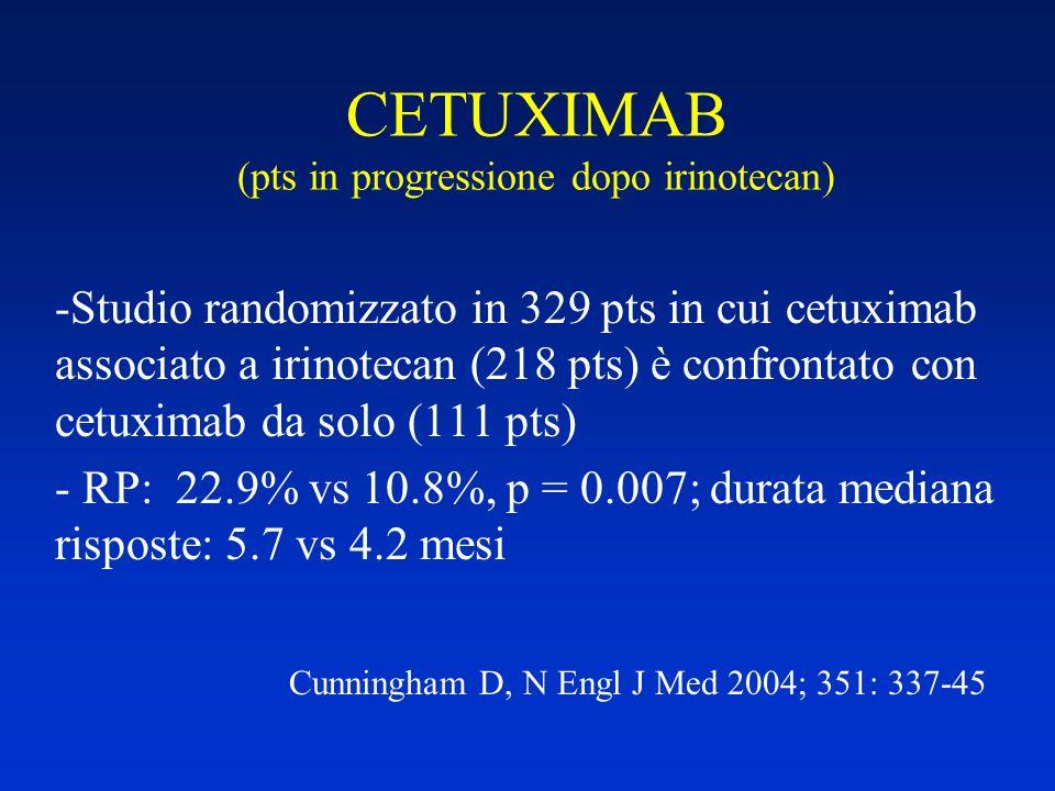 CETUXIMAB (pts in progressione dopo irinotecan) -Studio randomizzato in 329 pts in cui cetuximab associato a irinotecan (218 pts) è confrontato con ce