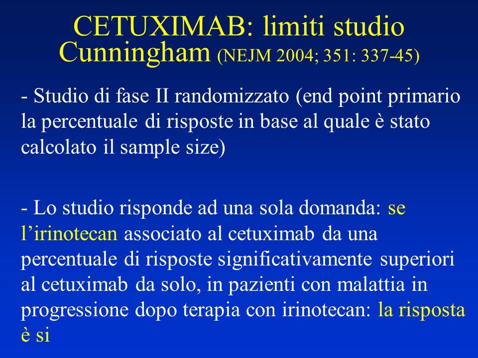 CETUXIMAB: limiti studio Cunningham (NEJM 2004; 351: 337-45) - Studio di fase II randomizzato (end point primario la percentuale di risposte in base a