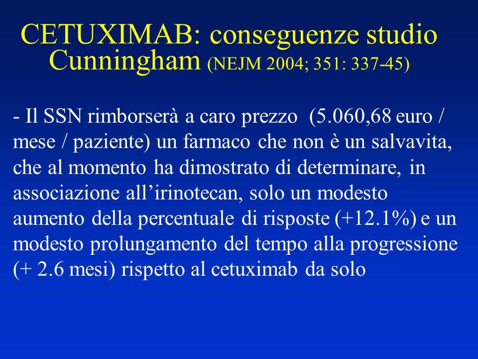 CETUXIMAB: conseguenze studio Cunningham (NEJM 2004; 351: 337-45) - Il SSN rimborserà a caro prezzo (5.060,68 euro / mese / paziente) un farmaco che n
