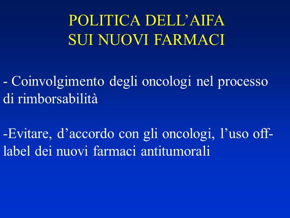 POLITICA DELLAIFA SUI NUOVI FARMACI - Coinvolgimento degli oncologi nel processo di rimborsabilità -Evitare, daccordo con gli oncologi, luso off- labe