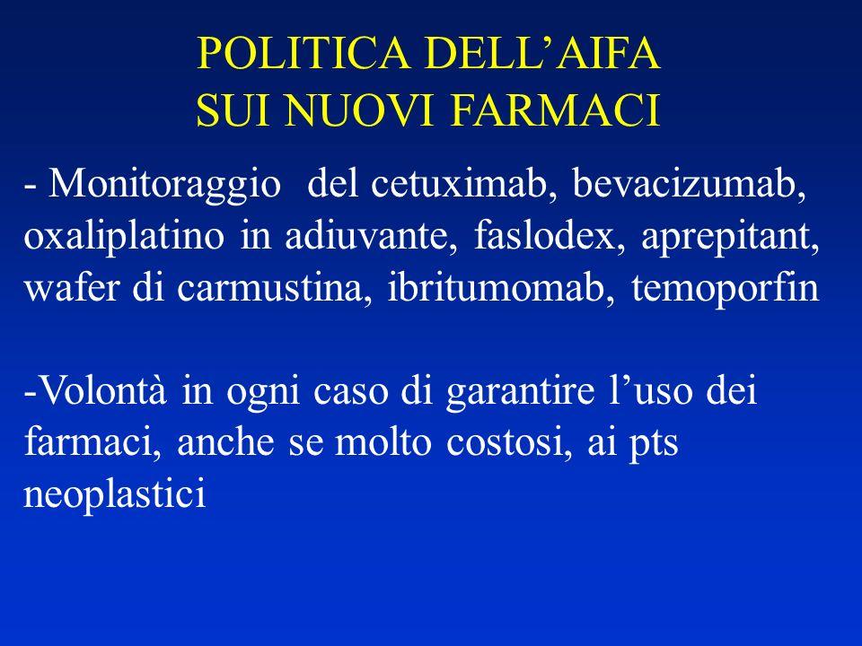 POLITICA DELLAIFA SUI NUOVI FARMACI - Monitoraggio del cetuximab, bevacizumab, oxaliplatino in adiuvante, faslodex, aprepitant, wafer di carmustina, i