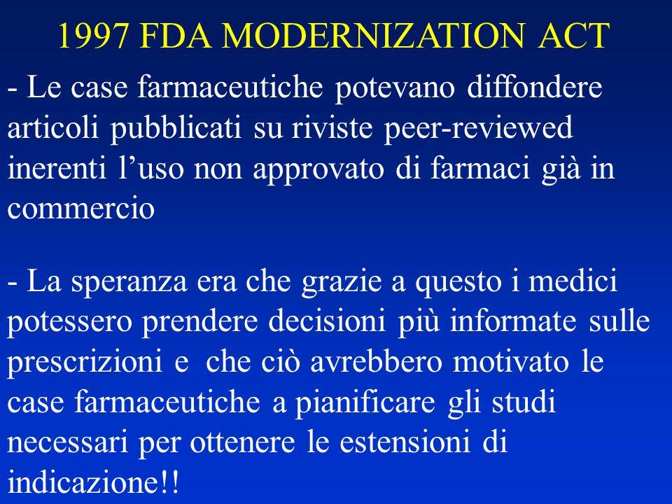 1997 FDA MODERNIZATION ACT - Le case farmaceutiche potevano diffondere articoli pubblicati su riviste peer-reviewed inerenti luso non approvato di far