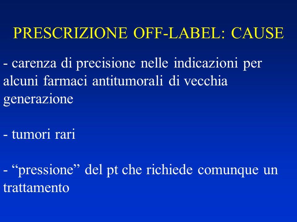 PRESCRIZIONE OFF-LABEL: CAUSE - carenza di precisione nelle indicazioni per alcuni farmaci antitumorali di vecchia generazione - tumori rari - pressio