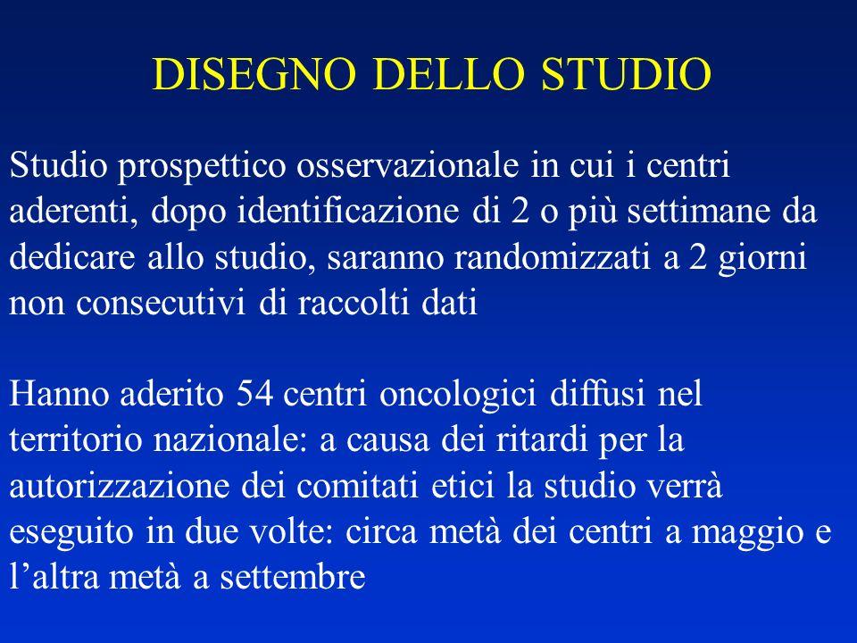 DISEGNO DELLO STUDIO Studio prospettico osservazionale in cui i centri aderenti, dopo identificazione di 2 o più settimane da dedicare allo studio, sa