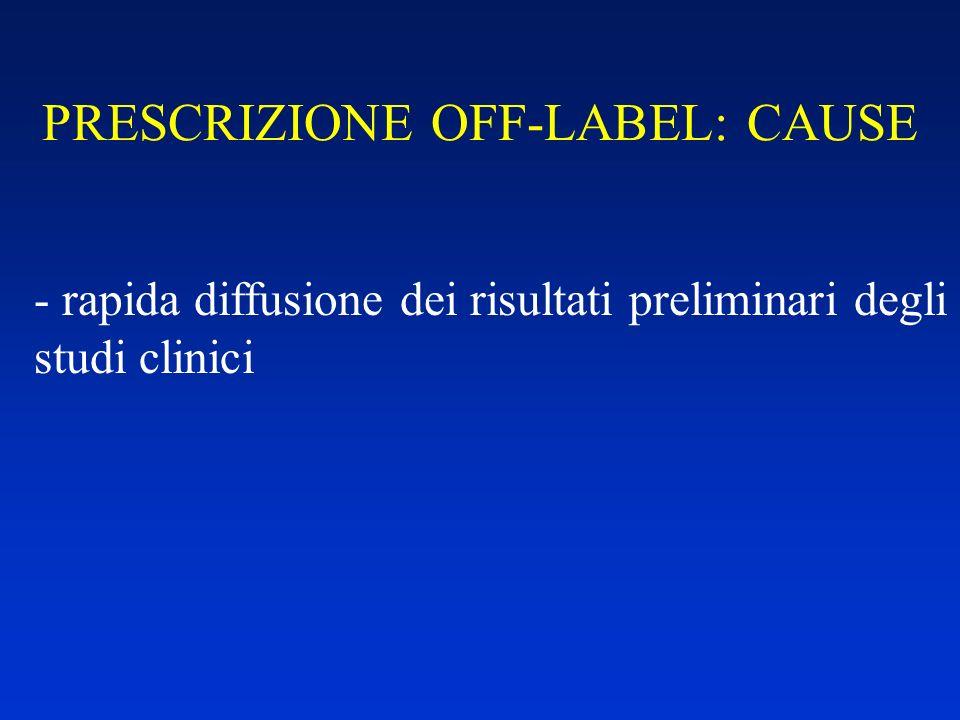 PRESCRIZIONE OFF-LABEL: CAUSE - rapida diffusione dei risultati preliminari degli studi clinici
