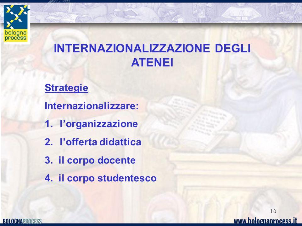 10 INTERNAZIONALIZZAZIONE DEGLI ATENEI Strategie Internazionalizzare: 1.lorganizzazione 2.lofferta didattica 3.