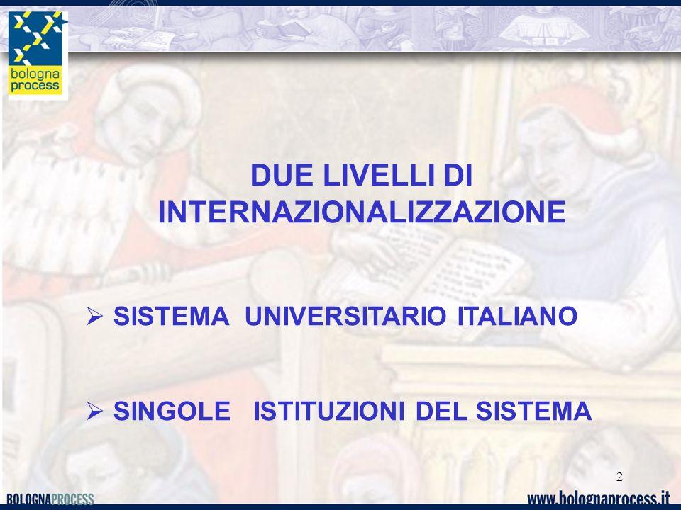 2 DUE LIVELLI DI INTERNAZIONALIZZAZIONE SISTEMA UNIVERSITARIO ITALIANO SINGOLE ISTITUZIONI DEL SISTEMA