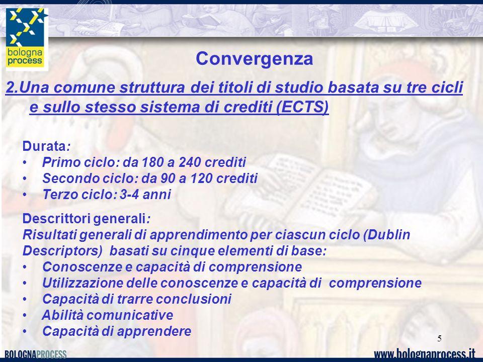 5 2.Una comune struttura dei titoli di studio basata su tre cicli e sullo stesso sistema di crediti (ECTS) Convergenza Durata: Primo ciclo: da 180 a 240 crediti Secondo ciclo: da 90 a 120 crediti Terzo ciclo: 3-4 anni Descrittori generali: Risultati generali di apprendimento per ciascun ciclo (Dublin Descriptors) basati su cinque elementi di base: Conoscenze e capacità di comprensione Utilizzazione delle conoscenze e capacità di comprensione Capacità di trarre conclusioni Abilità comunicative Capacità di apprendere