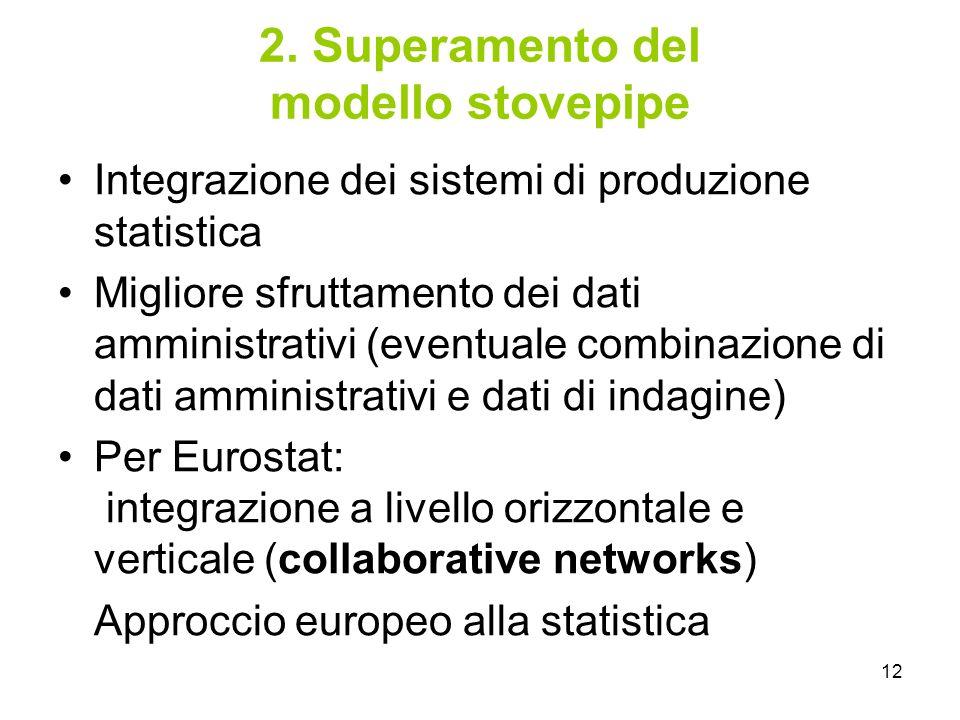 12 2. Superamento del modello stovepipe Integrazione dei sistemi di produzione statistica Migliore sfruttamento dei dati amministrativi (eventuale com