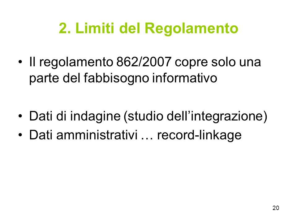 20 2. Limiti del Regolamento Il regolamento 862/2007 copre solo una parte del fabbisogno informativo Dati di indagine (studio dellintegrazione) Dati a