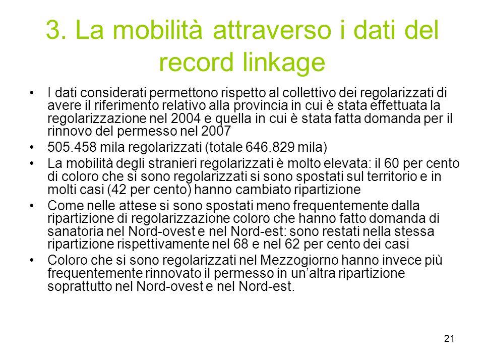 21 3. La mobilità attraverso i dati del record linkage I dati considerati permettono rispetto al collettivo dei regolarizzati di avere il riferimento