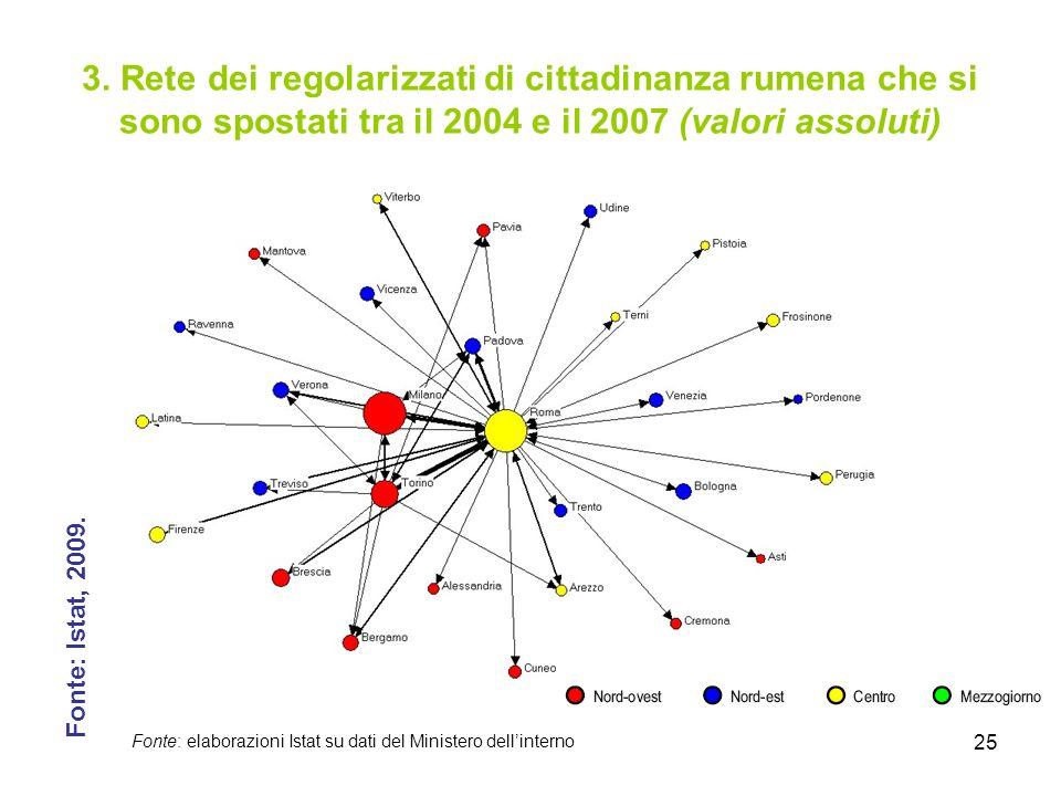25 3. Rete dei regolarizzati di cittadinanza rumena che si sono spostati tra il 2004 e il 2007 (valori assoluti) Fonte: elaborazioni Istat su dati del