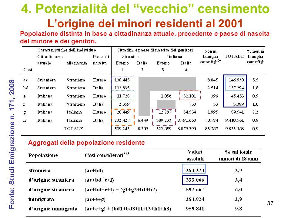 37 4. Potenzialità del vecchio censimento Lorigine dei minori residenti al 2001 Aggregati della popolazione residente Popolazione distinta in base a c