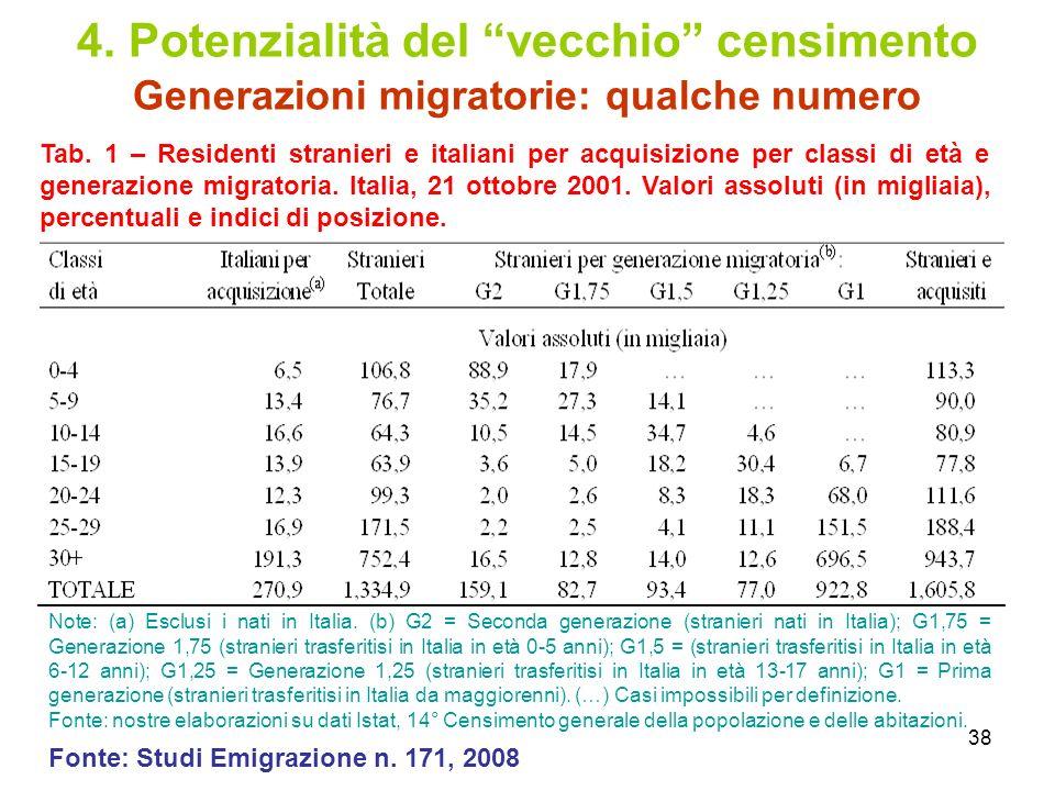 38 4. Potenzialità del vecchio censimento Generazioni migratorie: qualche numero Tab. 1 – Residenti stranieri e italiani per acquisizione per classi d