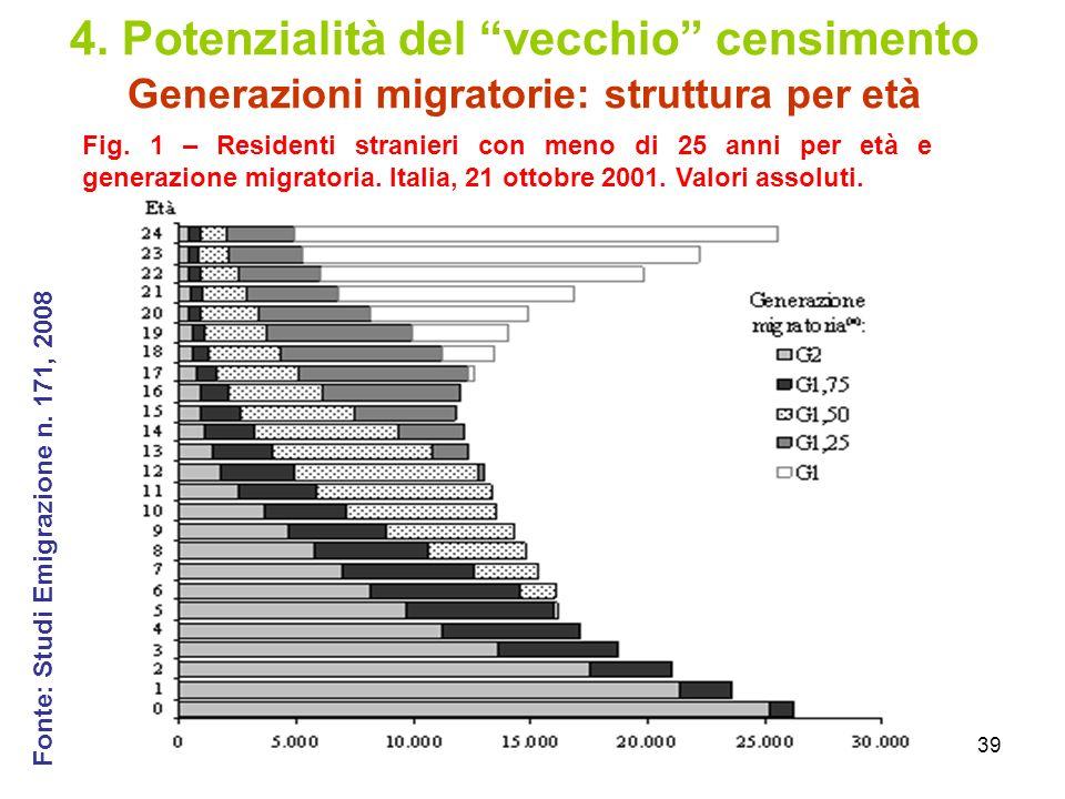 39 4. Potenzialità del vecchio censimento Generazioni migratorie: struttura per età Fig. 1 – Residenti stranieri con meno di 25 anni per età e generaz